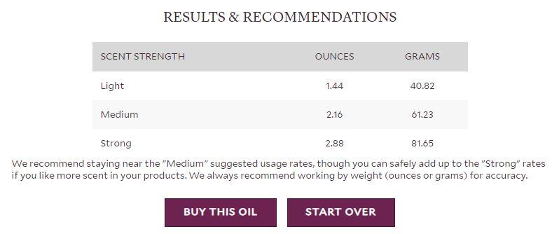 orange 10x results in fragrance calculator | bramble berry