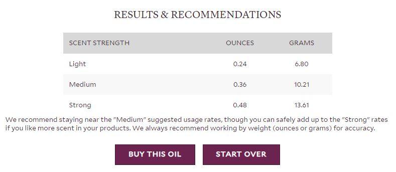 clove leaf results in fragrance calculator | bramble berry