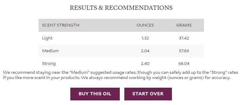 litsea results in fragrance calculator | bramble berry