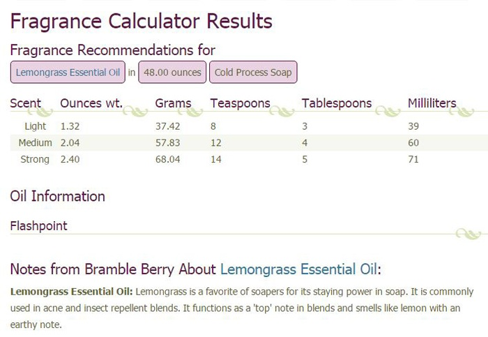 Fragrance recommendations for Lemongrass essential oil